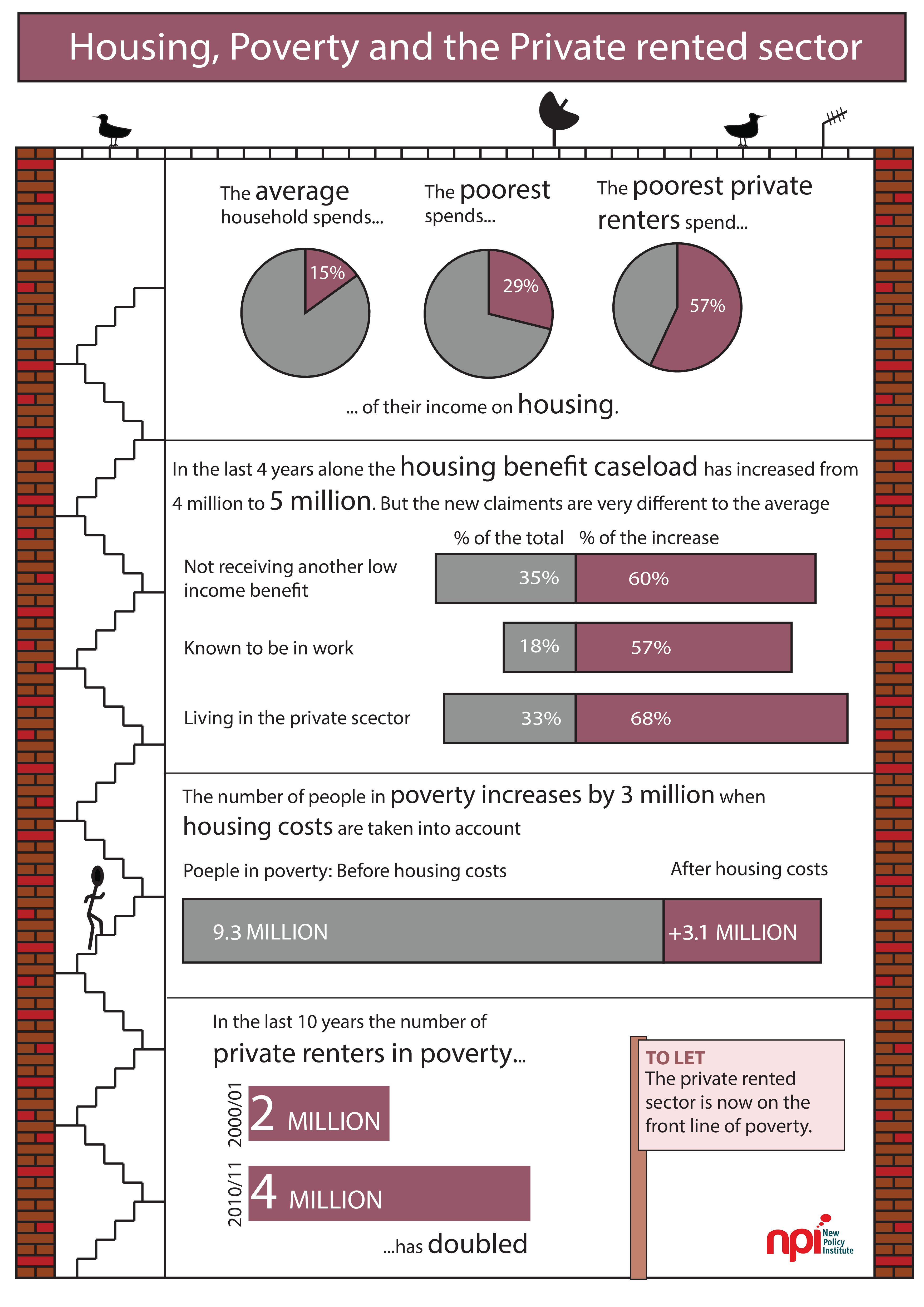 Infographic_housing_poverty_and_the_private_rented_sector.png